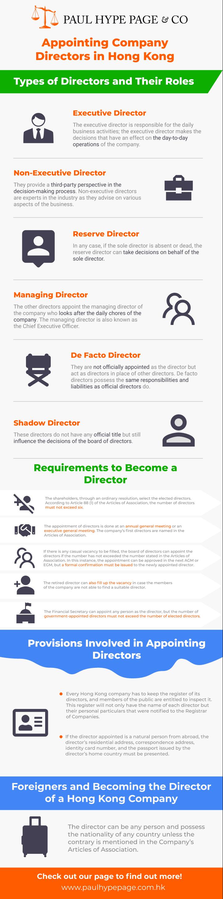 Appointing Hong Kong Company Directors