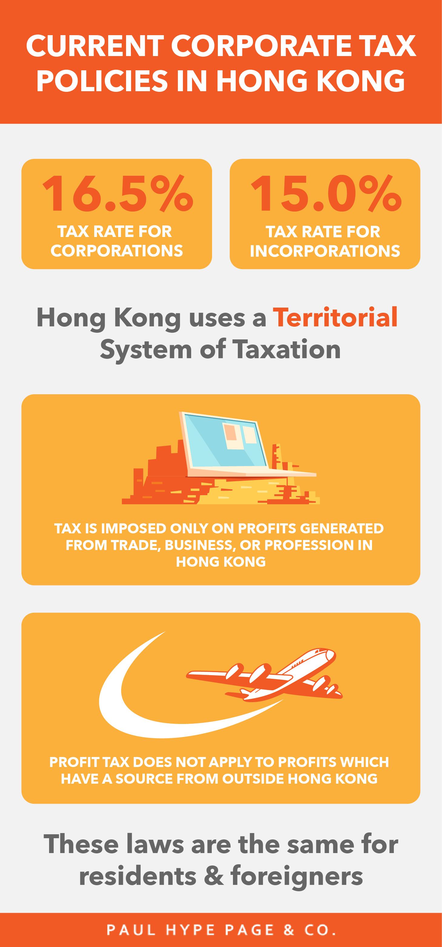 Corporate Tax Policies in Hong Kong