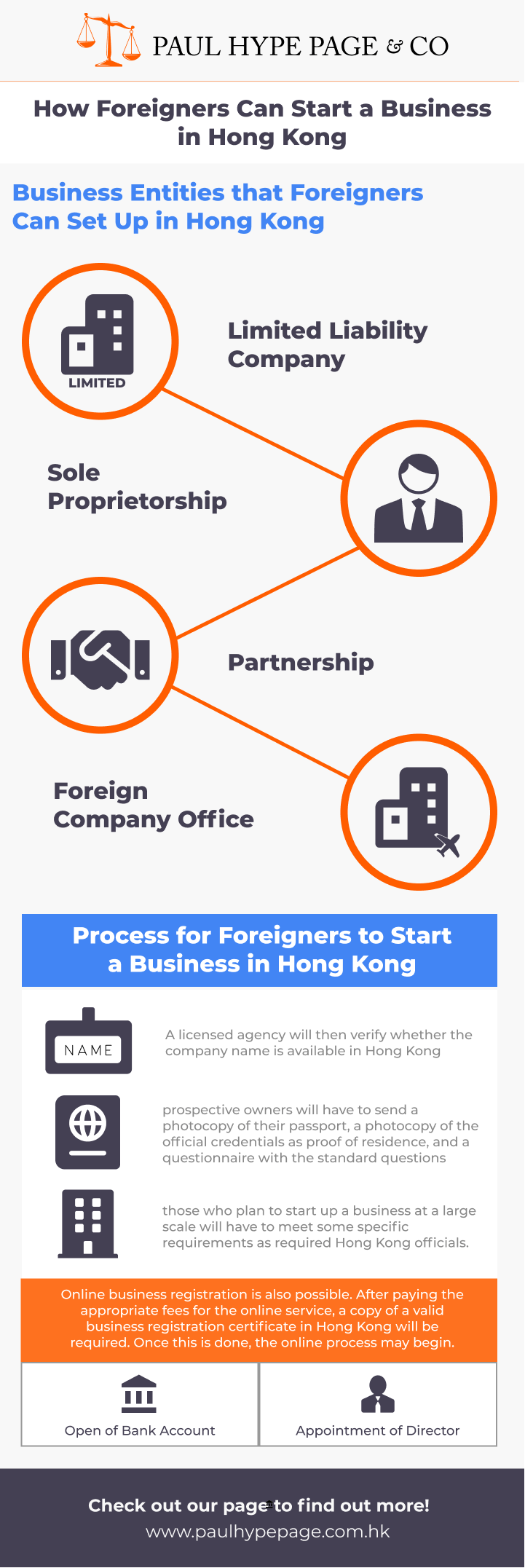 Foreigners Start a Business in Hong Kong