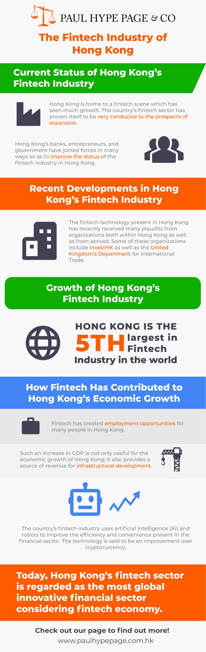Hong Kong Fintech Industry