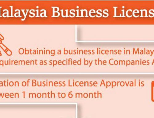 Business in Licenses Malaysia