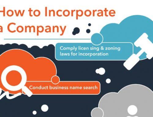 Basic Steps for incorporation