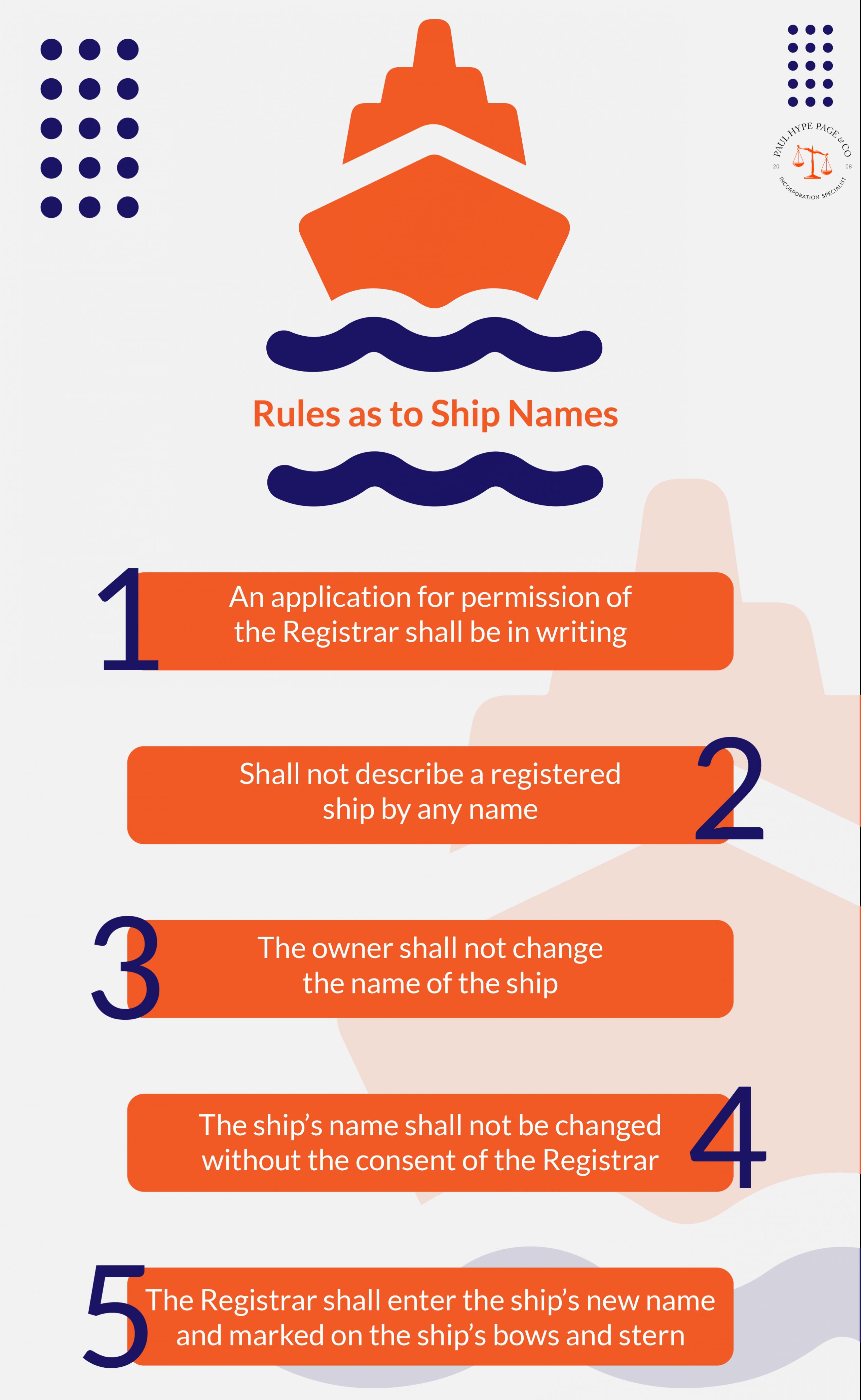 Ship Names Regulations