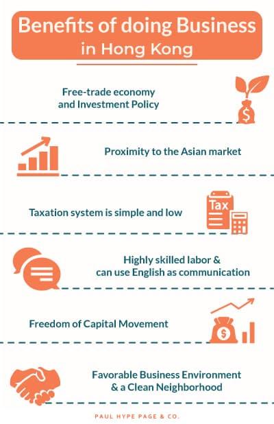 Hong Kong Business Ideas in 21st Century