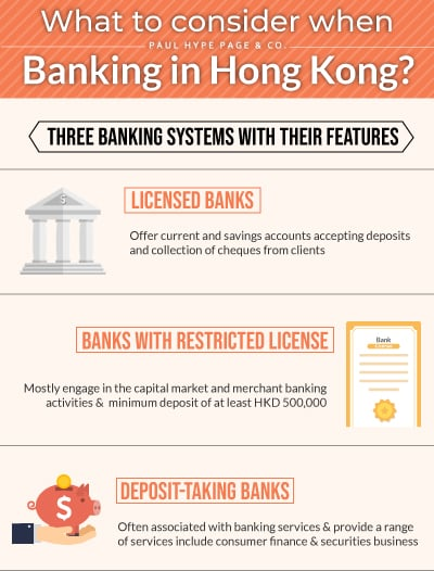 what to consider when banking in Hong Kong